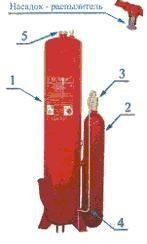 Общий вид модуля для установки пожаротушения тонкораспыленной водой МУПТВ Тайфун