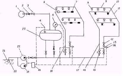 Принципиальная схема дренчерной установки пожаротушения