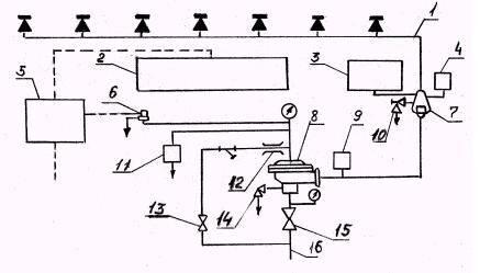 Принципиальная схема спринклерной установки пожаротушения