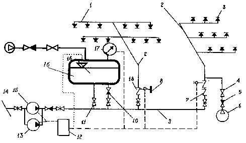 Принципиальная схема спринклерной установки пожаротушения.