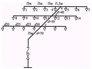 Расчетная схема несимметричной секции пожаротушения с семью оросителями в рядке