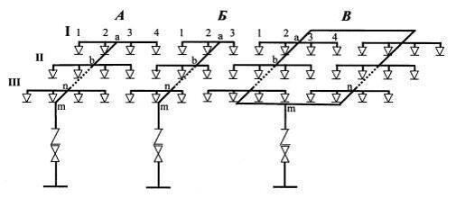 Расчетная схема спринклерной или дренчерной секции пожаротушения