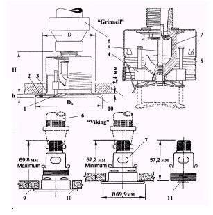 проектирование автоматических установок пожаротушения высотно стеллажных складов