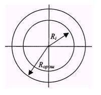 Схема, характеризующая распределение интенсивности орошения из оросителя с вертикальной подачей огнетушащего вещества