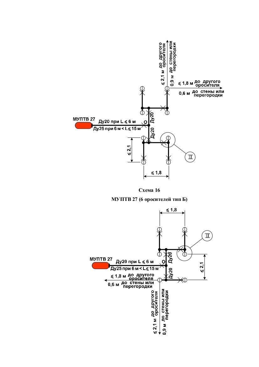 схема установки сигнализатора потока аупт